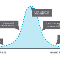 Learn to ride your stress curve to a stronger, and healthier you