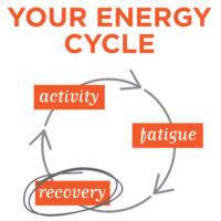 EnergyCyclesPoster
